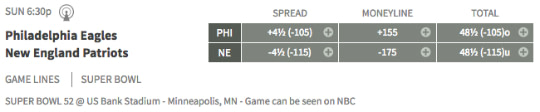 Vegas Super Bowl LII Over/Under Betting Lines Pick